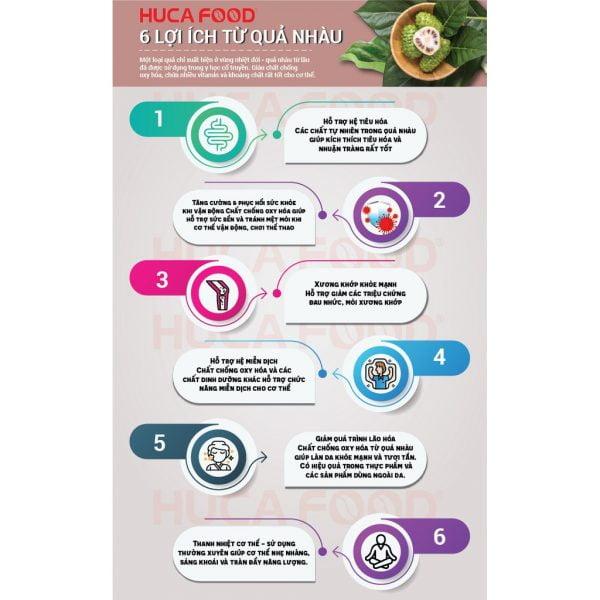 Công dụng của trái nhàu đối với sức khỏe Bột Nhàu Nguyên Chất 100 Hucafood Lon 200g - Huca Food CoLtd