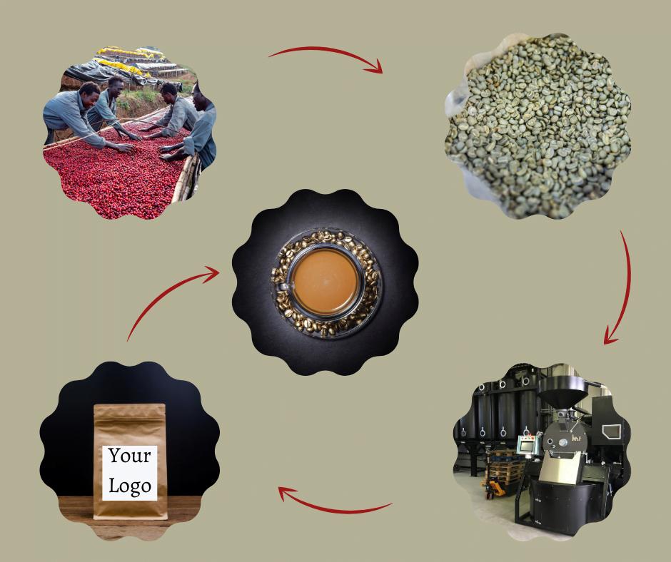 Gia công cà phê hòa tan trọn gói - khởi nghiệp cà phê